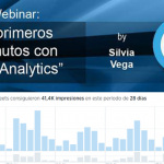 Tus primeros 30 minutos en Twitter Analytics