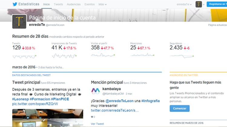 Herramientas para Twitter: Twitter Analytcis